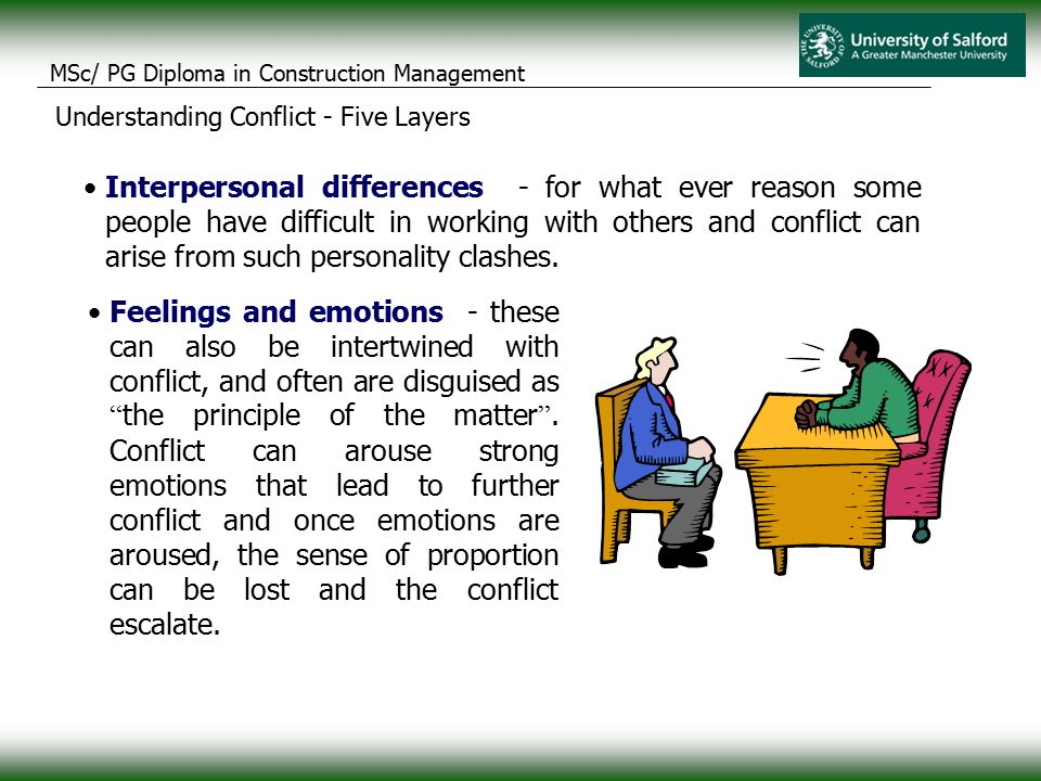 understanding interpersonal conflict An awareness of the potential approaches to conflict resolution and the understanding of their consequences can  hartwick j interpersonal conflict and its .