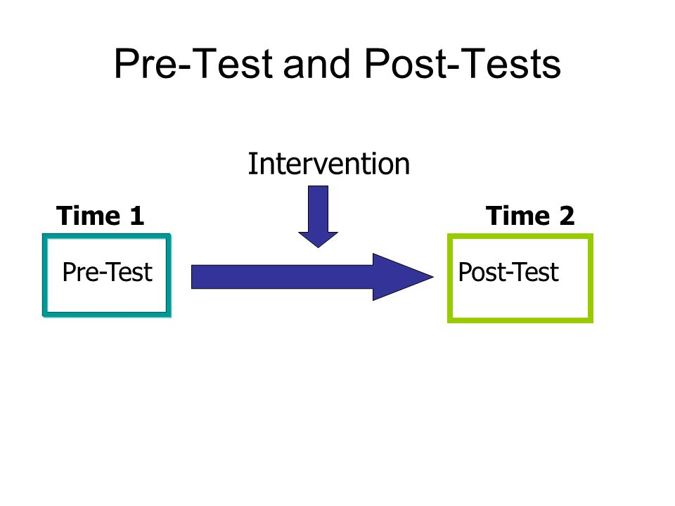 Function and Importance of Pre and Post Tests