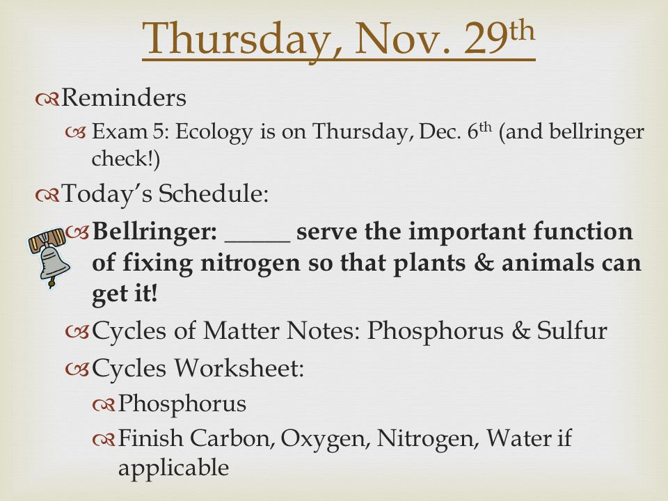 Unit 4 Ecology Vocab Remember to do a Vocab Menu Option ppt – Cycles of Matter Worksheet