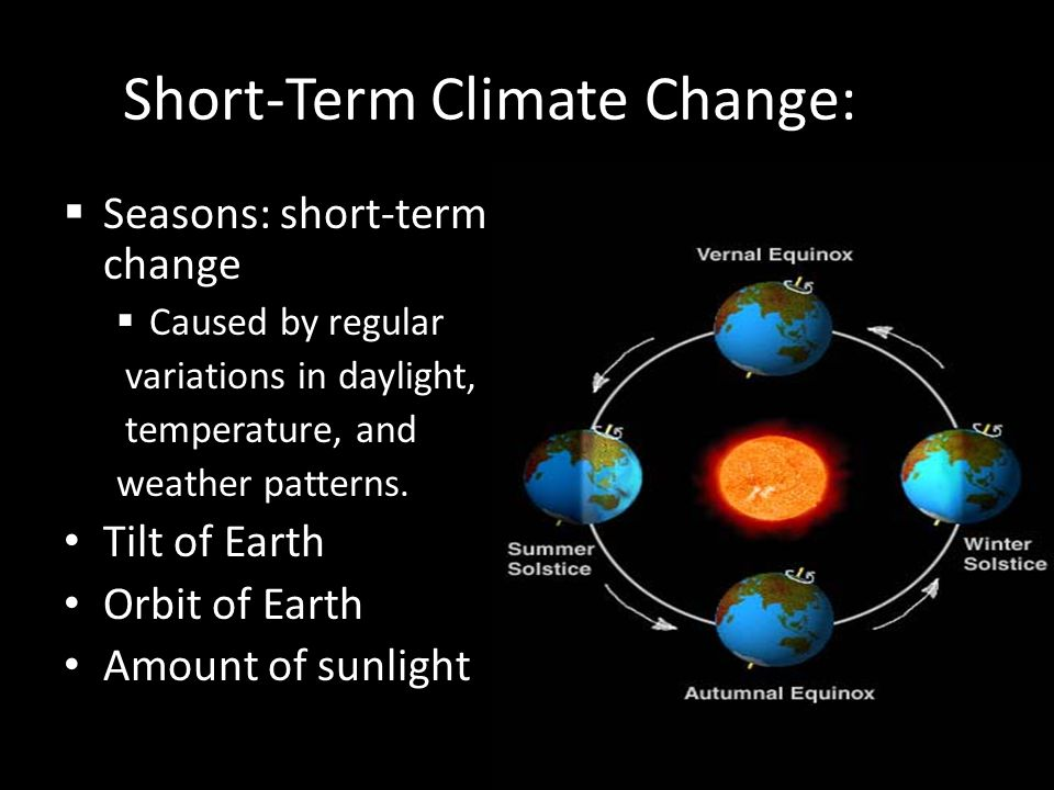 Short-Term Climate Change: