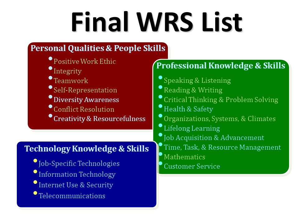 The New Workplace Readiness Skills For The Commonwealth. Resume Format Monster. Fre Resume Builder. Letter To Submit Resume. Home Health Care Job Description For Resume. Tax Preparer Job Description Resume. Resume For College Student Sample. Information Technology Specialist Resume. Resume Samples For Entry Level Positions