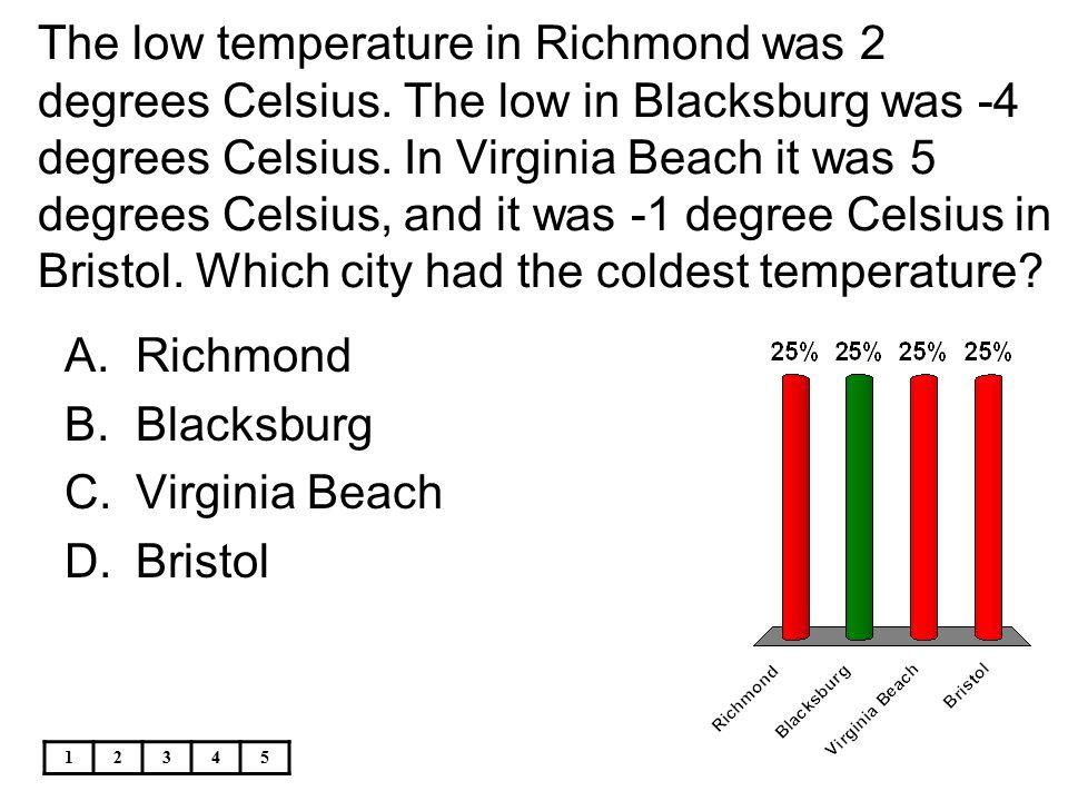 Average Temperature In Virginia Beach In March