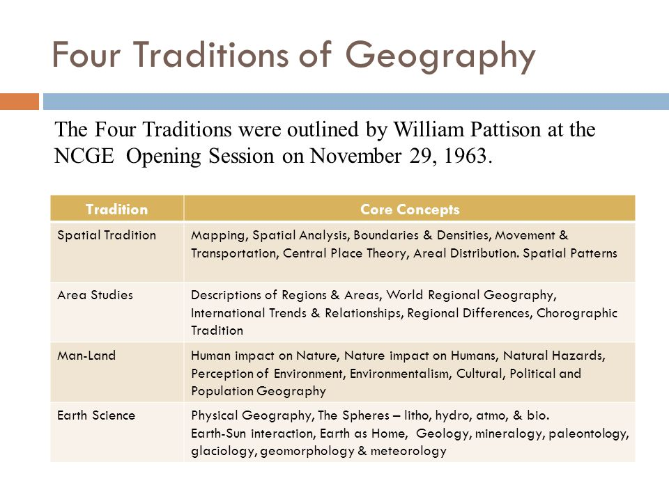 the four traditions of geography Four geography concepts illustrate the varied nature of the science and provide a pluralistic basis for uniting professional and pedagogical geography and for promoting communication with laymen the spatial tradition, based on interest in geometry and movement, separates aspects of distance, form.