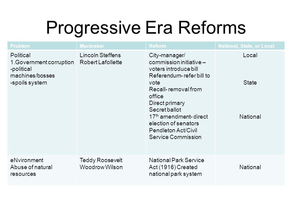 Recall Election Progressive Era I want you to Pass the...