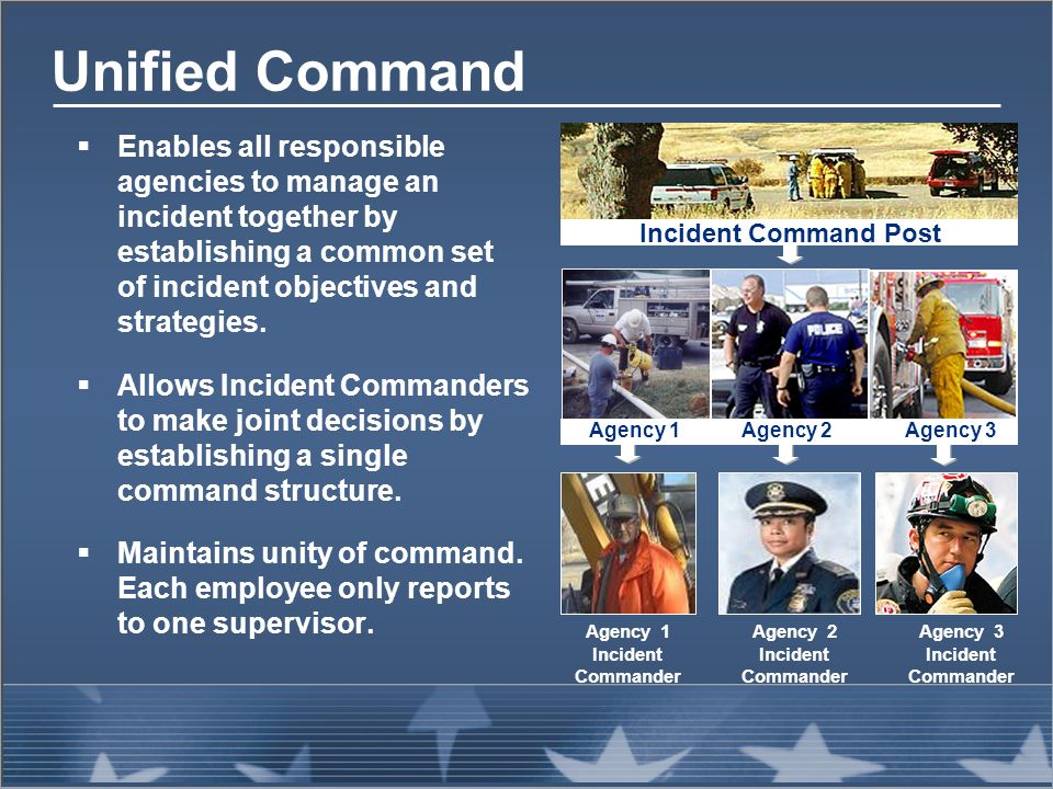 Nims September 2007 Incident Command System Ics
