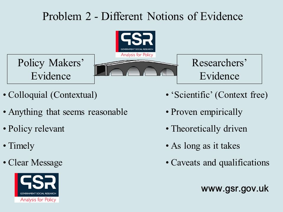 Problem 2 - Different Notions of Evidence