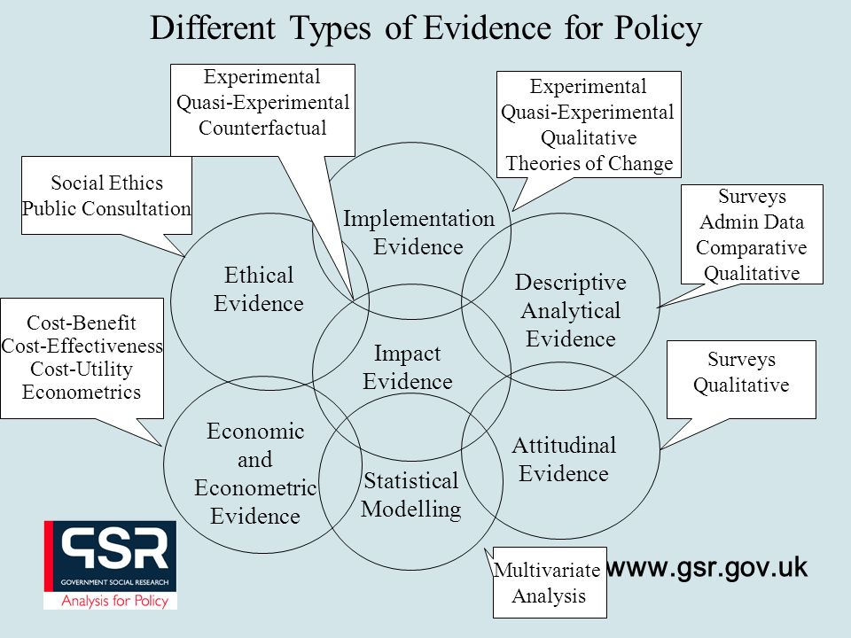 Different Types of Evidence for Policy
