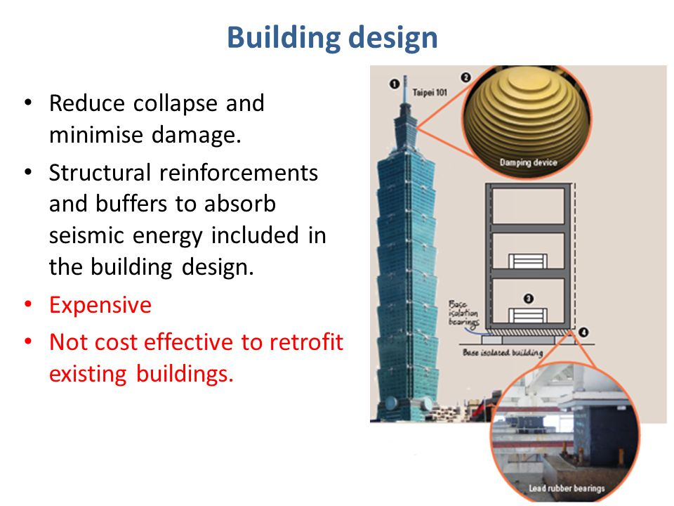 Chapter 2 living with tectonic hazards risk or opportunity for Cost effective building design