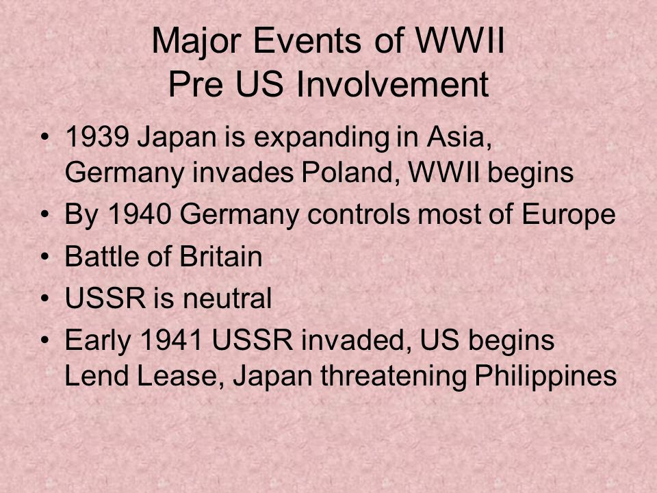 Major Events of WWII Pre US Involvement