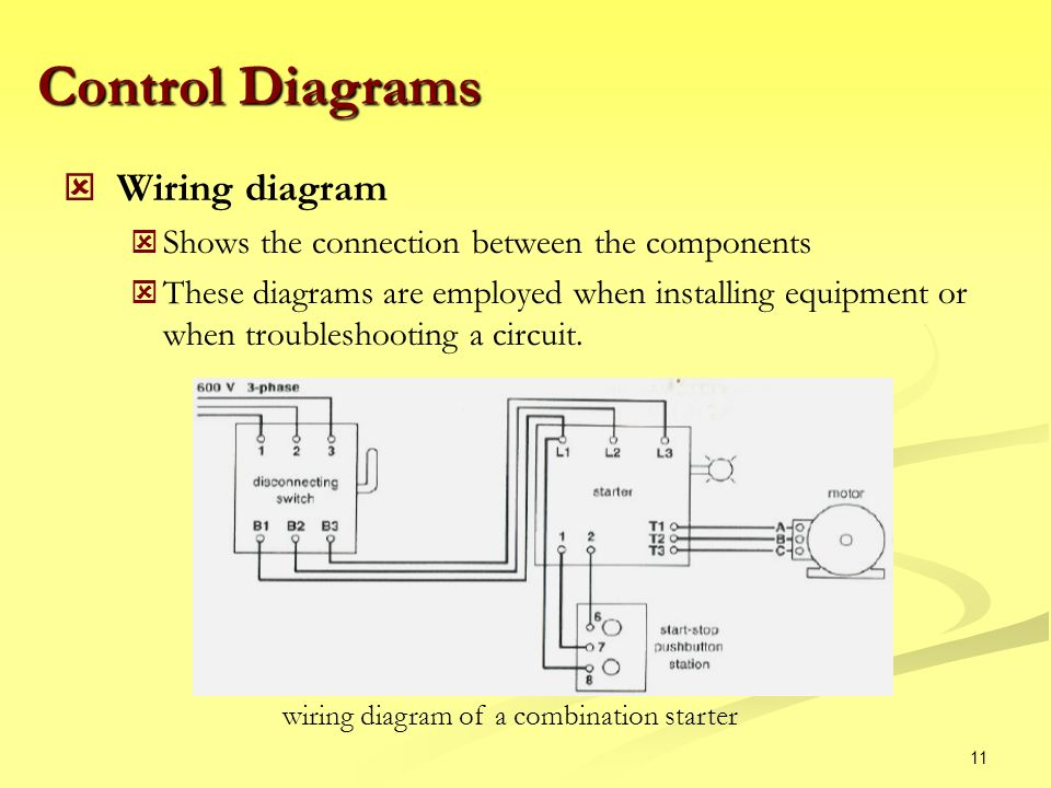 Combination Starter Wiring Diagram : Industrial machine control ppt download