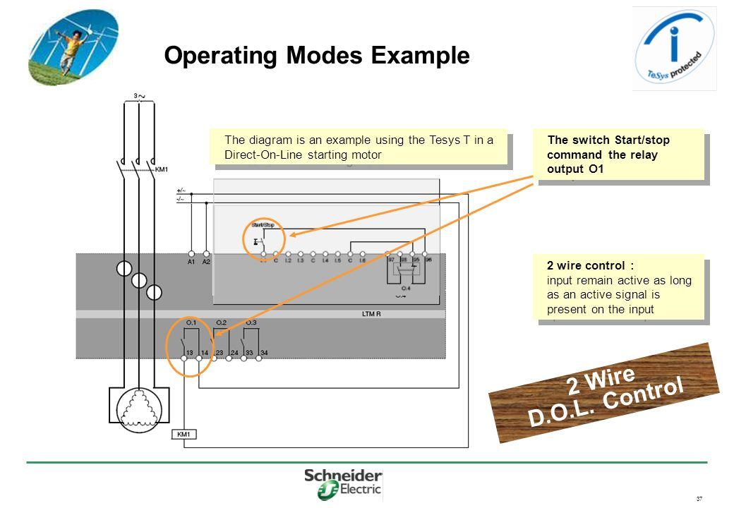 Operating+Modes+Example tesys t motor management system ppt video online download tesys u wiring diagram at nearapp.co
