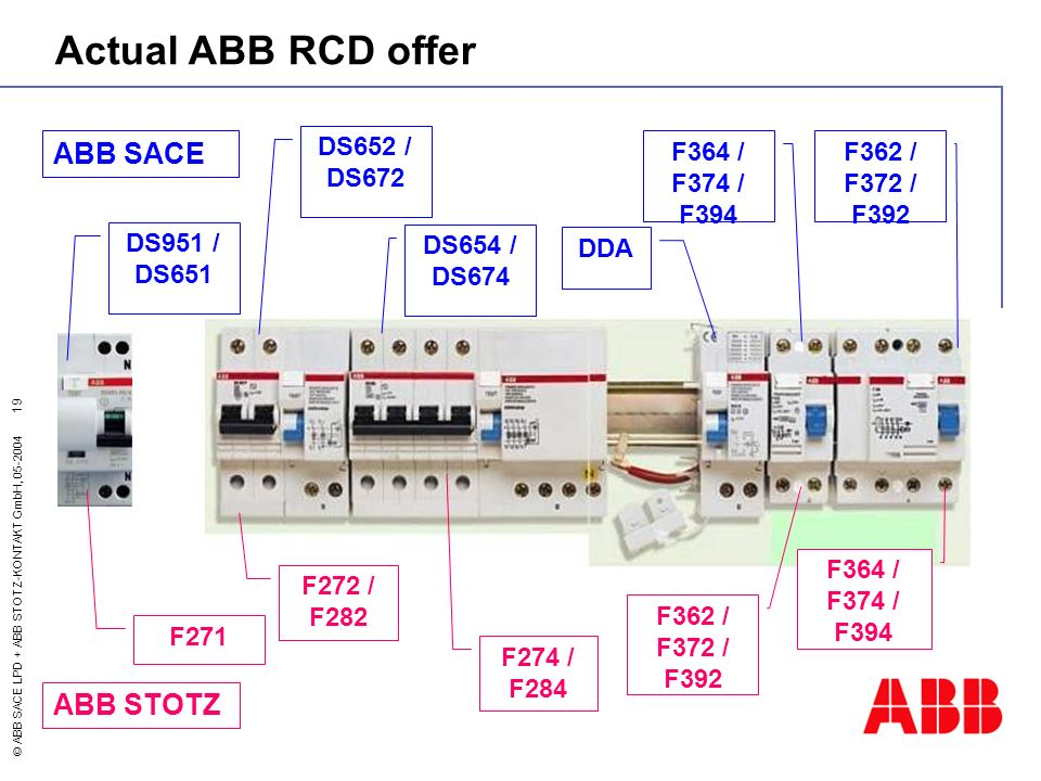 Actual+ABB+RCD+offer+ABB+SACE+ABB+STOTZ+DS652+%2F+DS672 new ranges system prom compact� and compact home ppt video abb surge protector wiring diagram at mr168.co