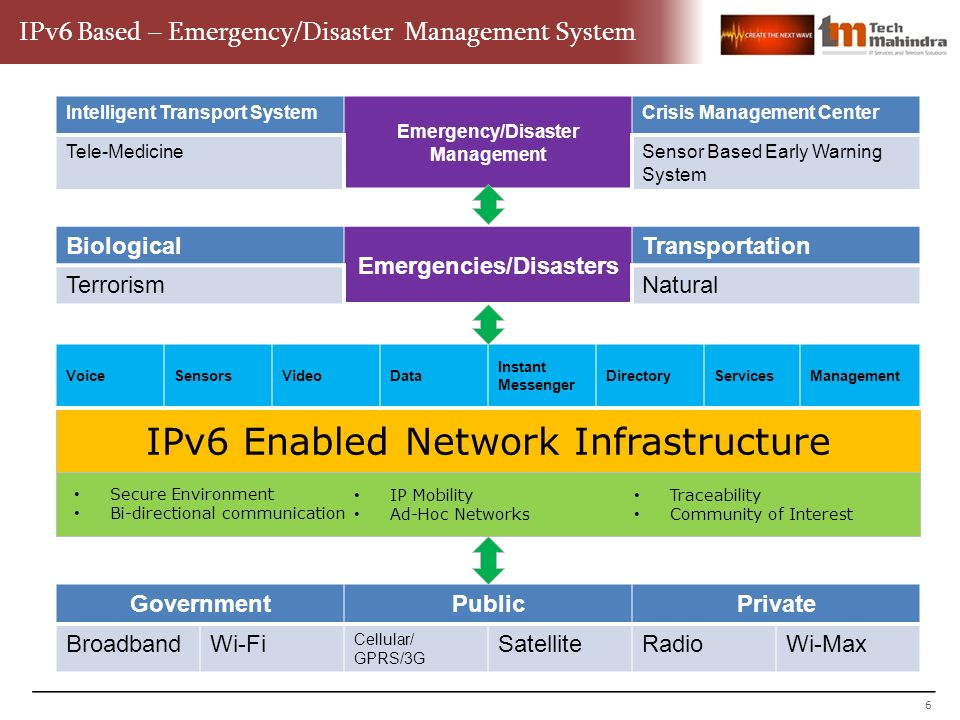 intelligent transport management system pdf