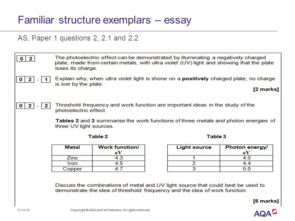 aqa music a level exemplar essays Home a level and ib economics candidate examplar work - candidates example work with examiners comments and marks from aqa.