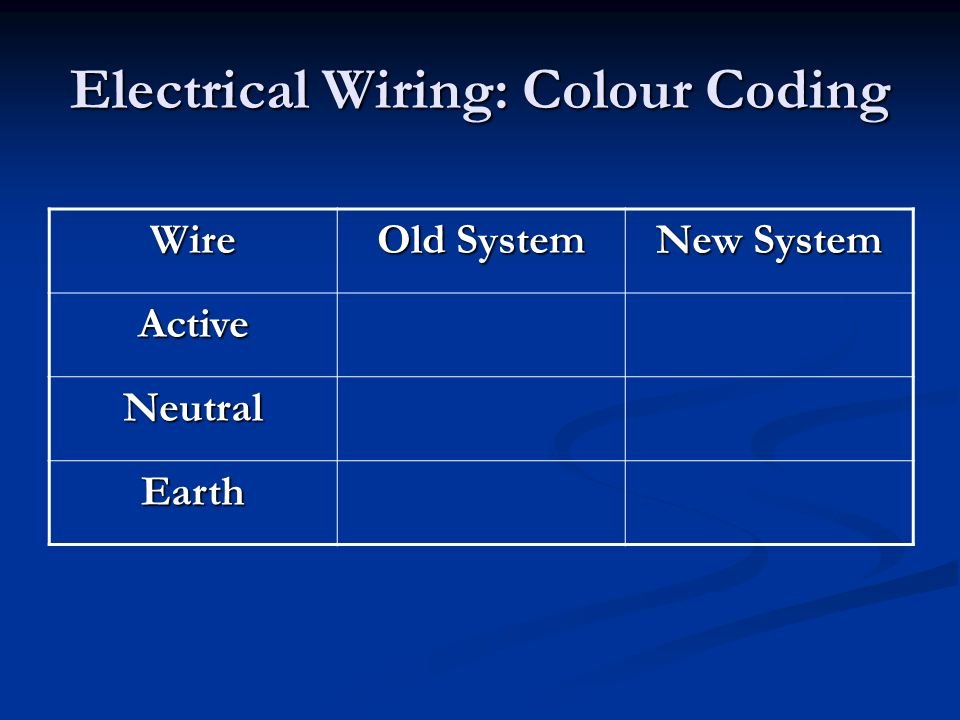Electrical Wire: Old Electrical Wire Colours