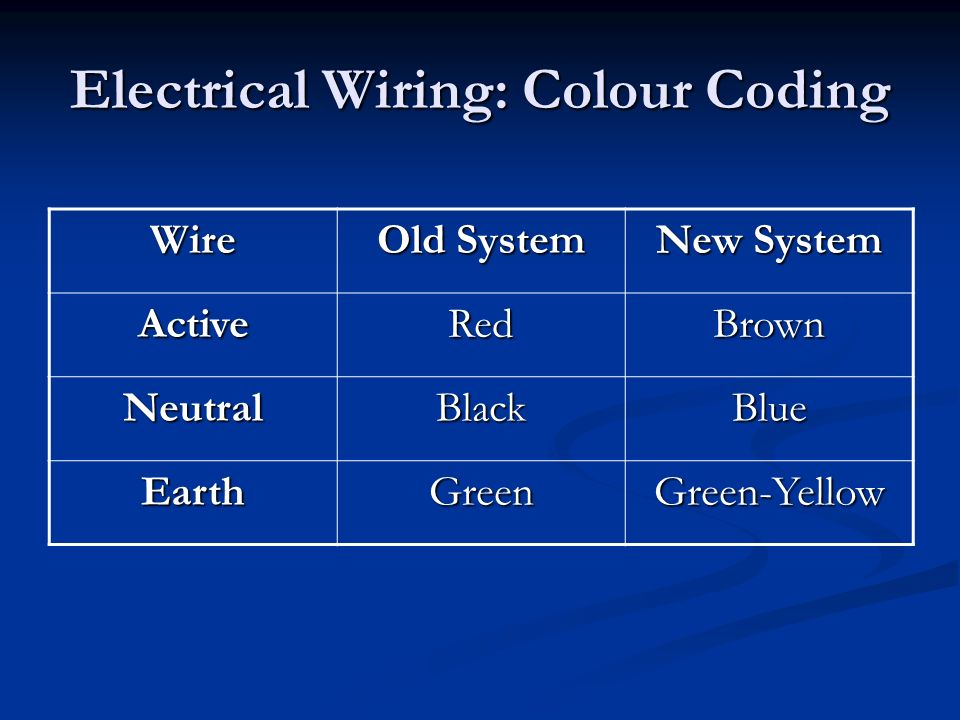 Area of Study 2: Electricity - ppt video online download
