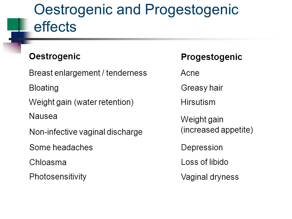 Levonorgestrel Side Effects Hair Loss