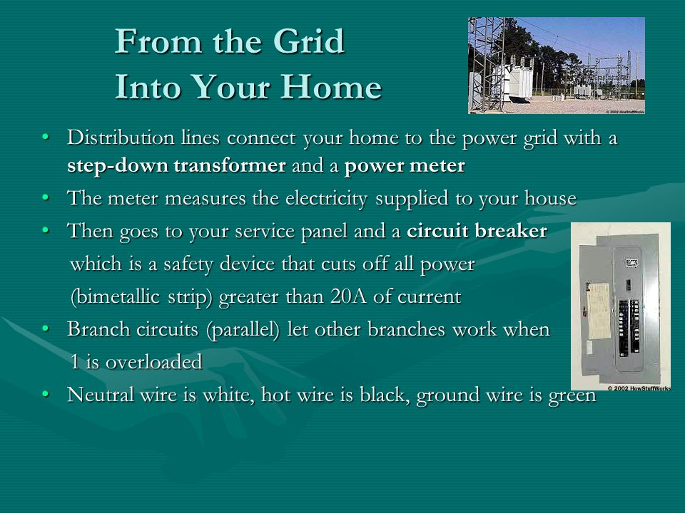 Modern How Does Electricity Work In Your Home Elaboration - Wiring ...