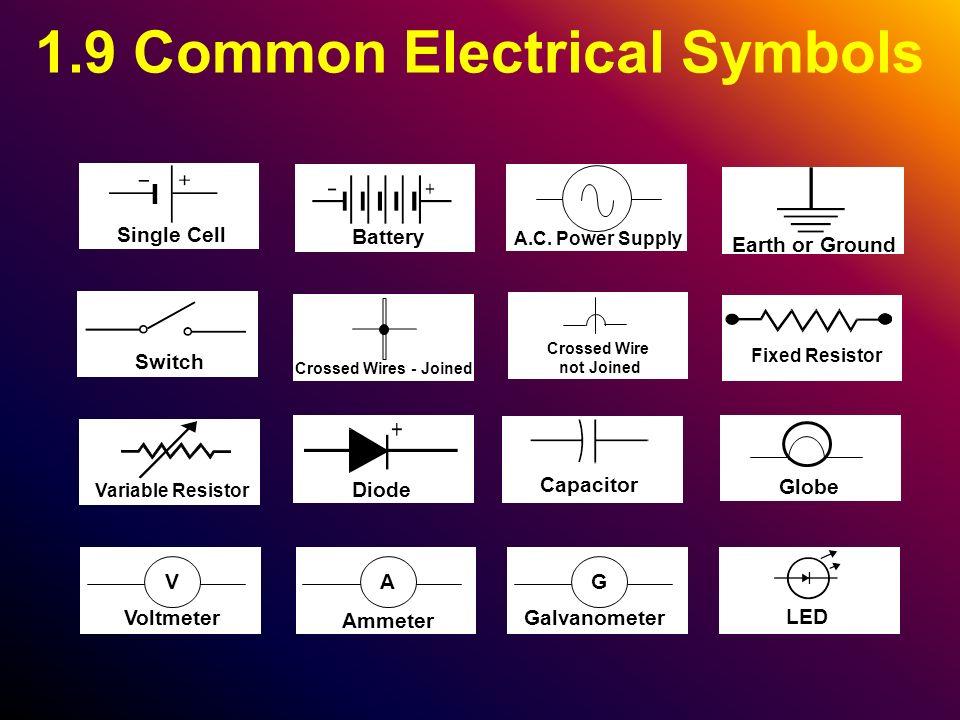 VCE Physics Unit 1 ELECTRICITY. - ppt download