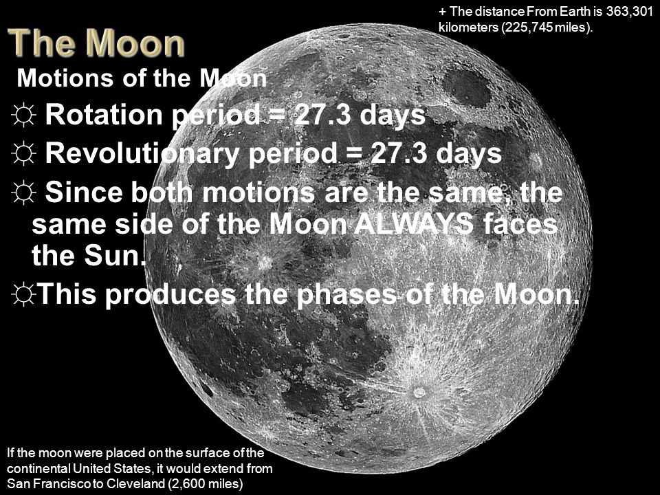 The Moon Rotation period = 27.3 days Revolutionary period = 27.3 days