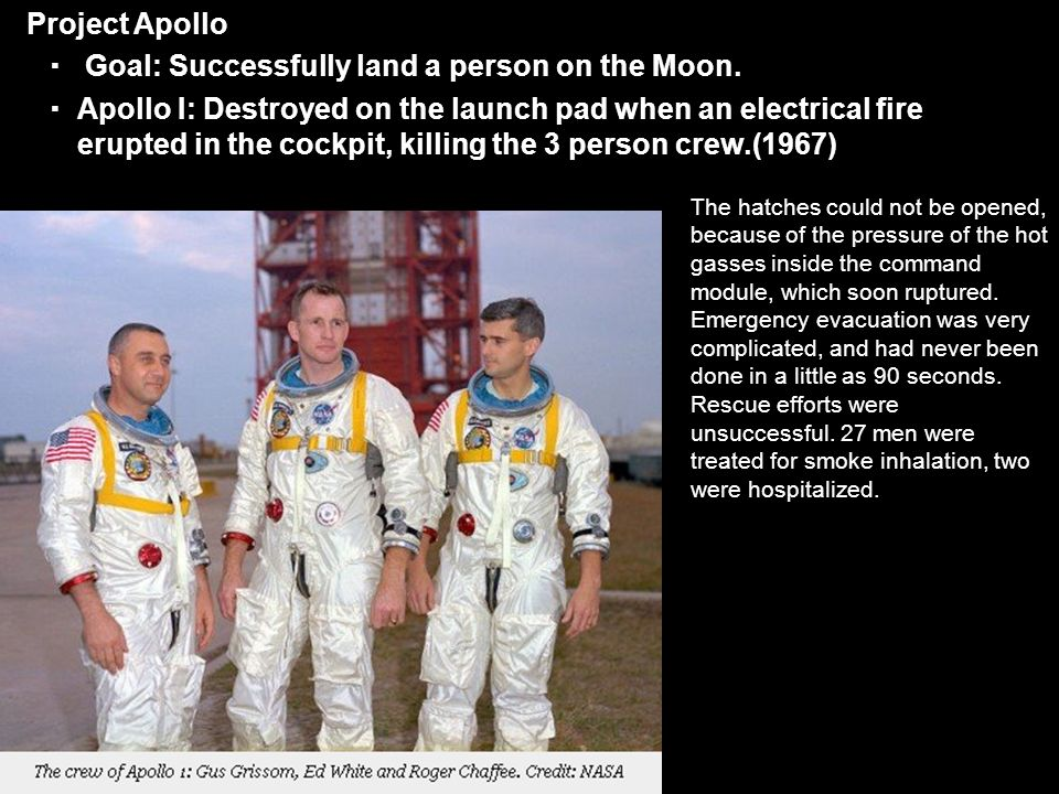 Goal: Successfully land a person on the Moon.