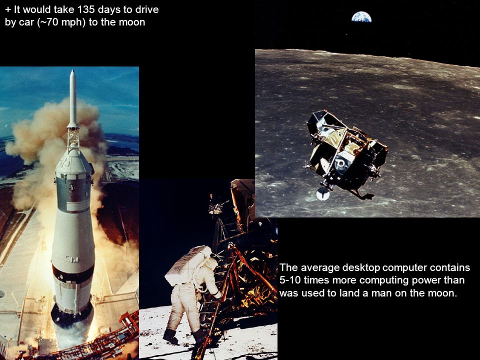 + It would take 135 days to drive by car (~70 mph) to the moon