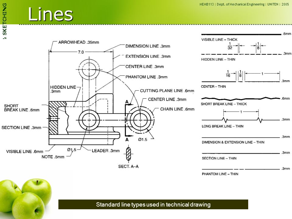 Drawing Lines Types : Memb engineering graphics cae ppt video online download