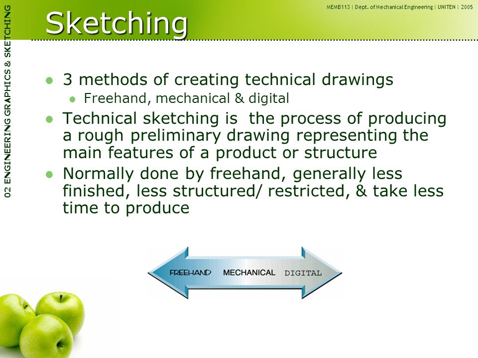 the significance of sketching in engineering and the different types and methods of sketching What types of things are drawing and drawings edit drawing is a type of: activity – something someone does engineering drawing.