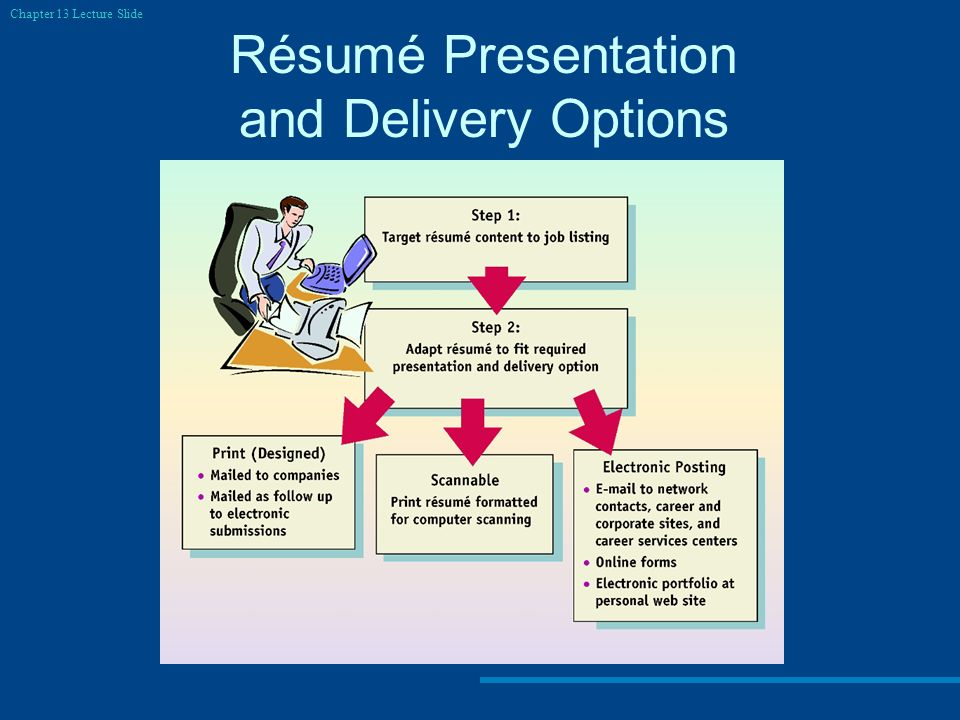 electronic resume posting sites chapter 13 preparing résumés and