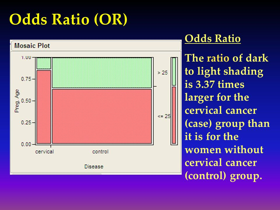 how to read odds ratio