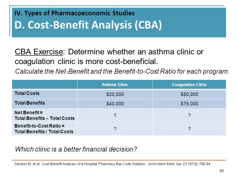 getwell clinic breakeven analysis