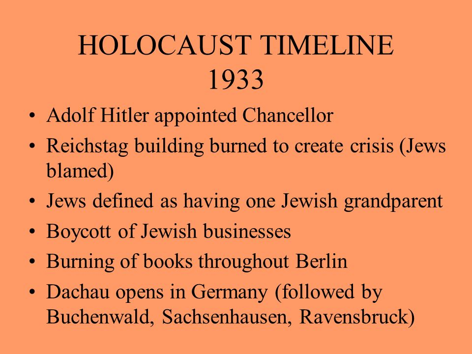 HOLOCAUST TIMELINE 1933 Adolf Hitler appointed Chancellor - ppt ...