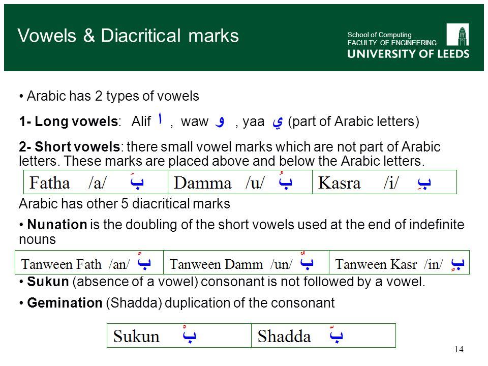 Vowels & Diacritical marks