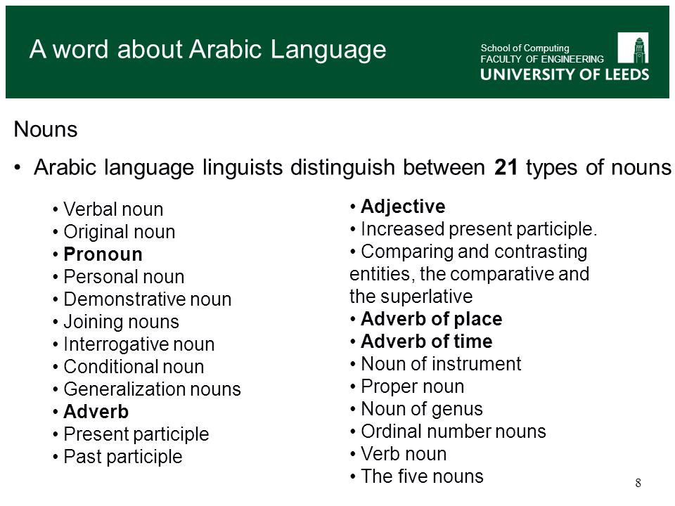 A word about Arabic Language
