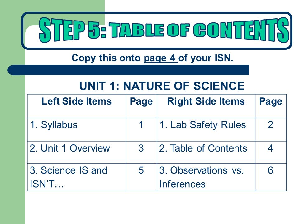 STEP 5: TABLE OF CONTENTS