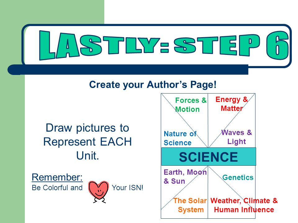 Create your Author's Page! Weather, Climate & Human Influence