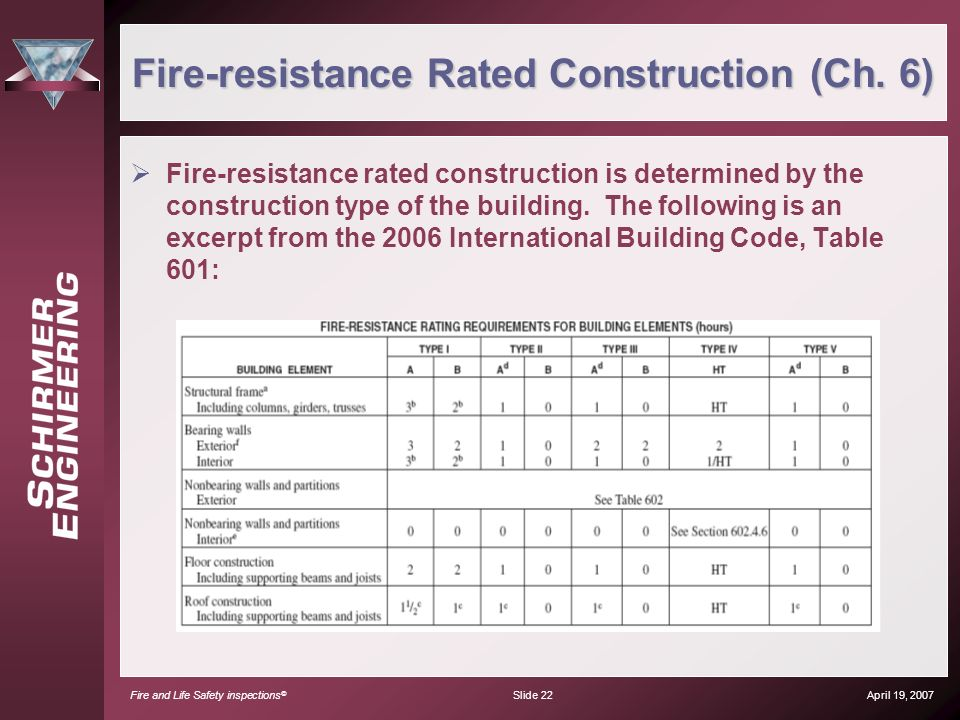 Fire Resistance Rating : Fire life safety inspections ppt download