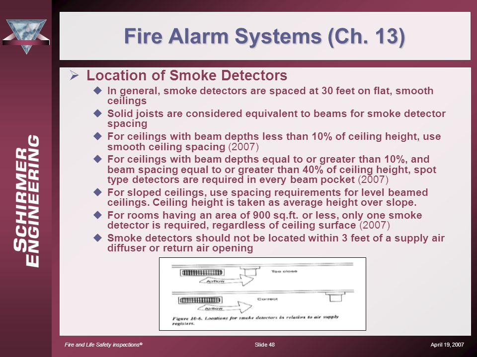 Fire Amp Life Safety Inspections Ppt Download