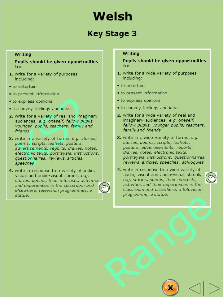 creative writing poem exercises Our fiction writing syllabus includes lesson plans, creative writing exercises, and activities this is lesson 5 from the cwn fiction writing syllabus, which includes creative writing exercises and activities that you can use for your own teaching.
