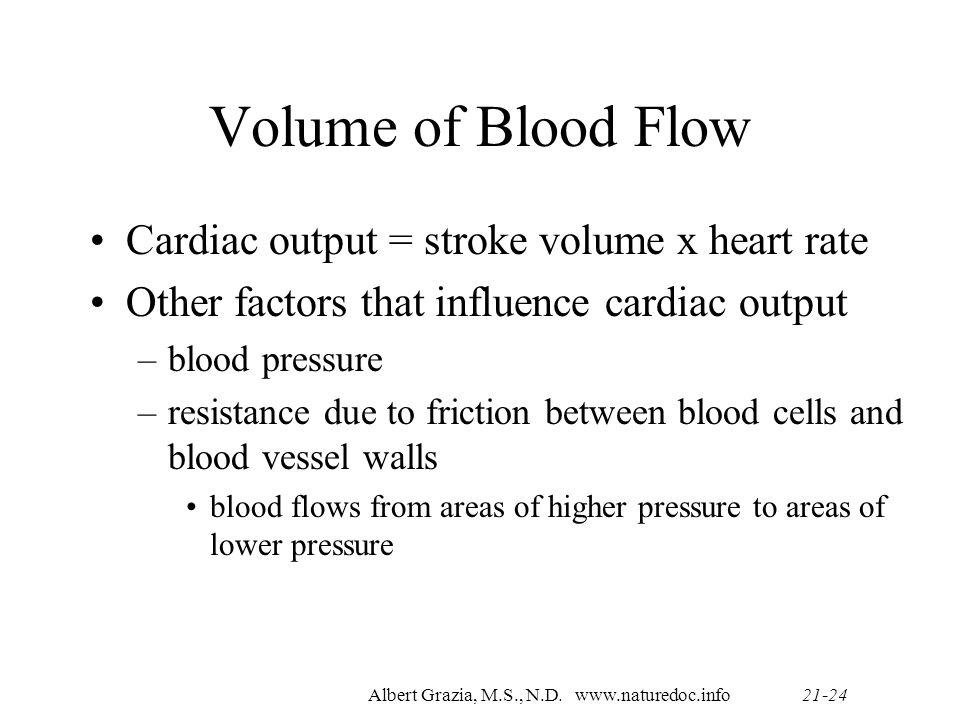cardiac output and blood pressure relationship to