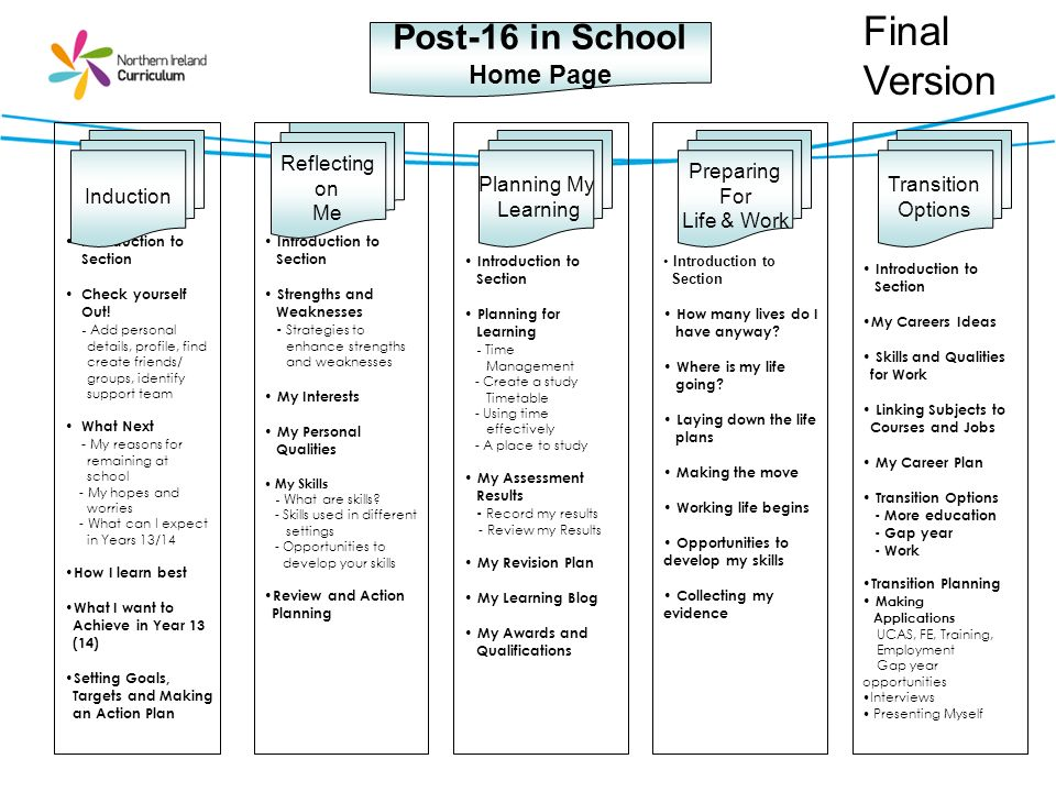 Final Version Post-16 in School Home Page Reflecting on Me Induction