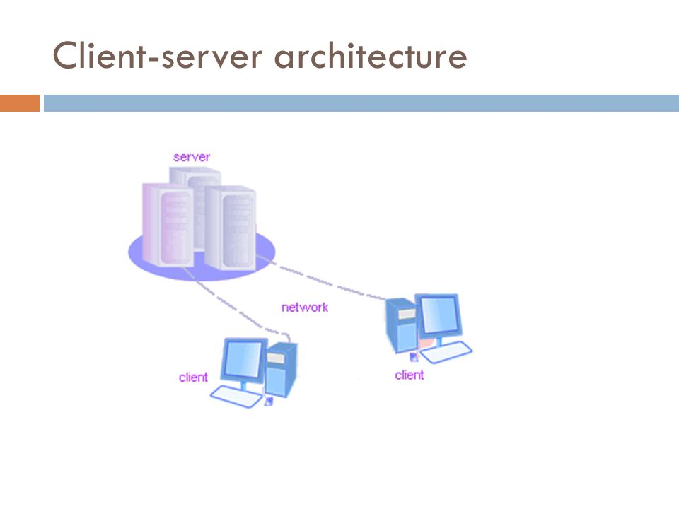 Introduction to php mysql i ppt video online download for Architecture client serveur