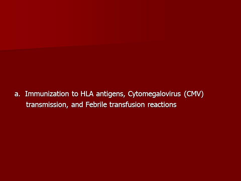 a. Immunization to HLA antigens, Cytomegalovirus (CMV)