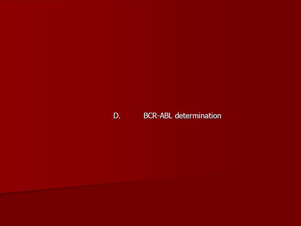 D. BCR-ABL determination