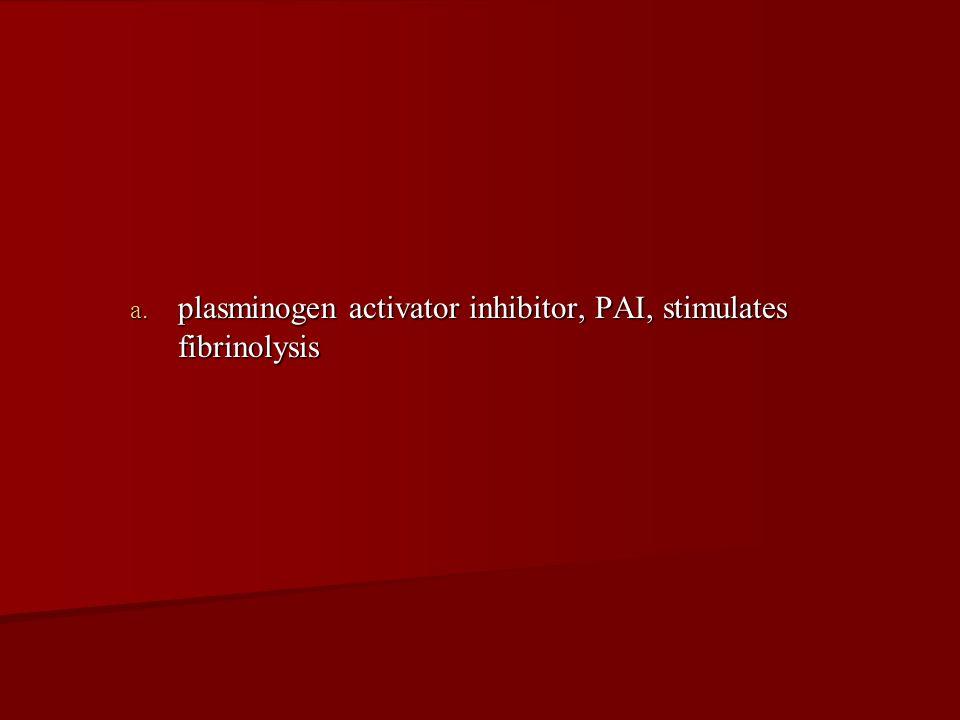 plasminogen activator inhibitor, PAI, stimulates fibrinolysis