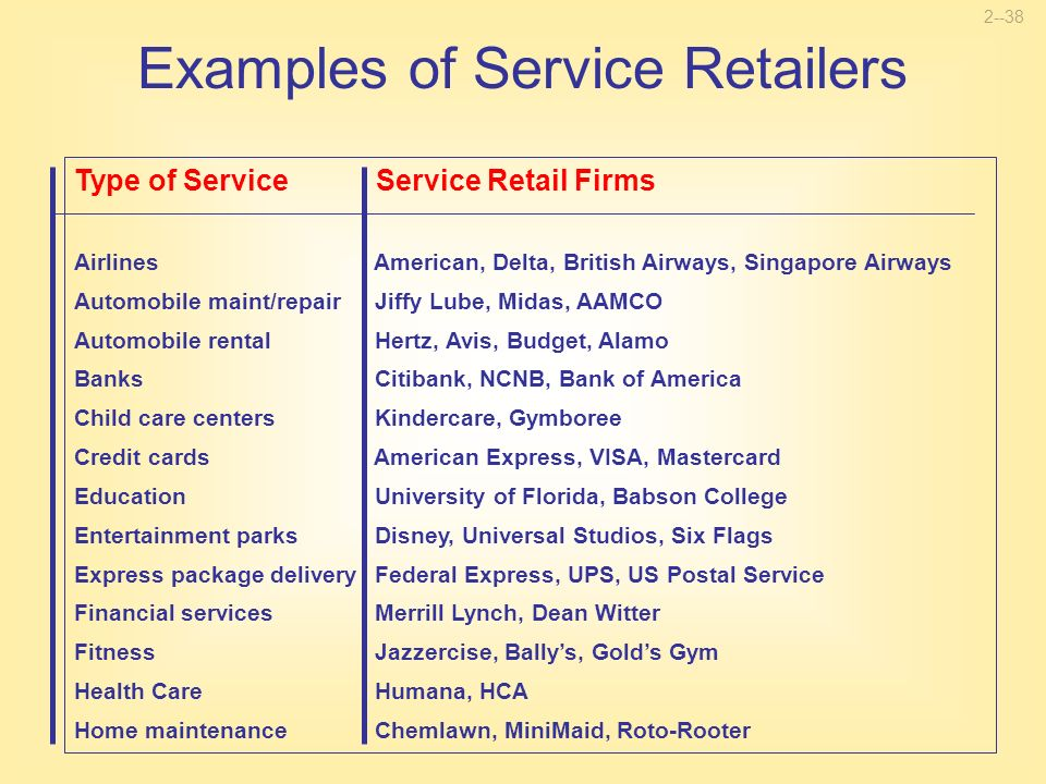 chapter 2 types of retailers ppt video online download