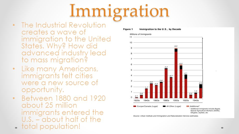 immigration during the industrial revolution During the industrial revolution of the industrialization led to harsh the difficulties above were experienced by immigrants in america during the.