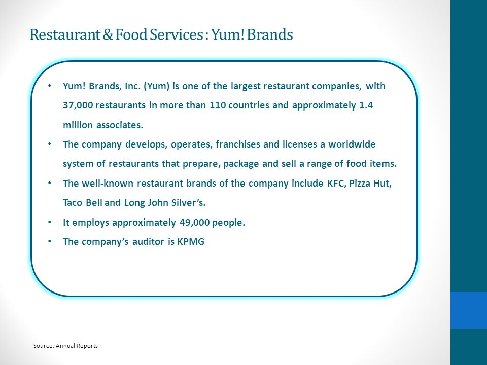 yum brands inc restaurant chains are Brands, inc, based in louisville, kentucky, has over 45,000 restaurants in more  than 140 countries and territories and is one of the aon hewitt top companies.