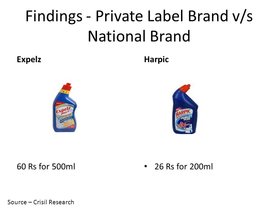 customer perception on big bazaar private label brands Bigbazaar the private labels of the retailing giant big bazaar include fresh n pure golden harvest they remember the store too the labels grow into solid brands without large scale advertising or marketing activities the perception of the consumer towards the store brand is one of value for money.