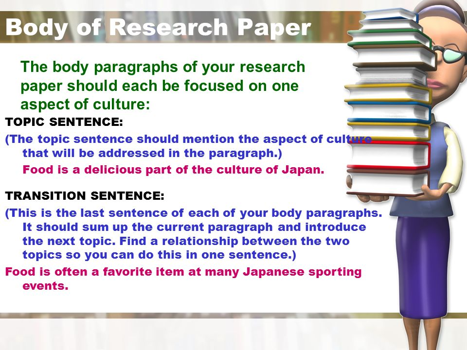 The body shop research paper